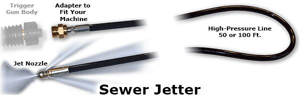 Sewer Jet Drain Snake Grt Hire
